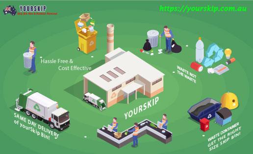 hassle free cost effective skip bin hire